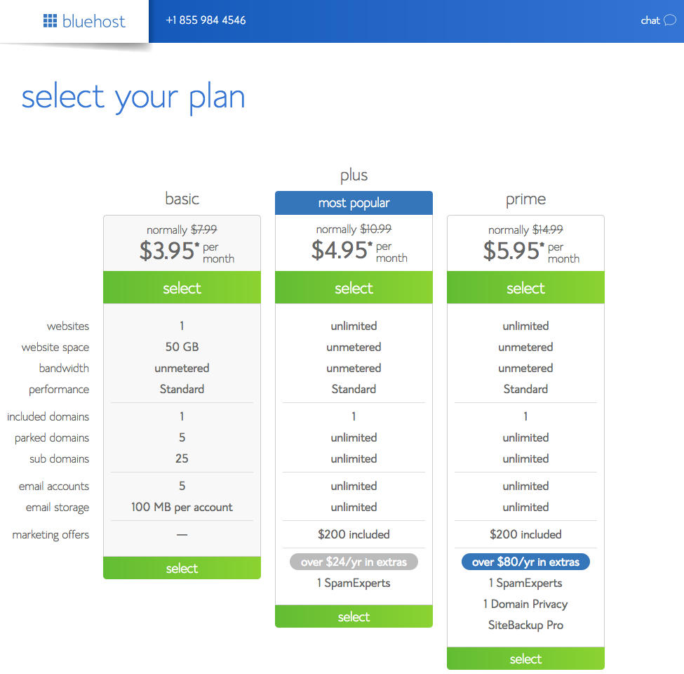 Select Your Plan | Tara Tierney